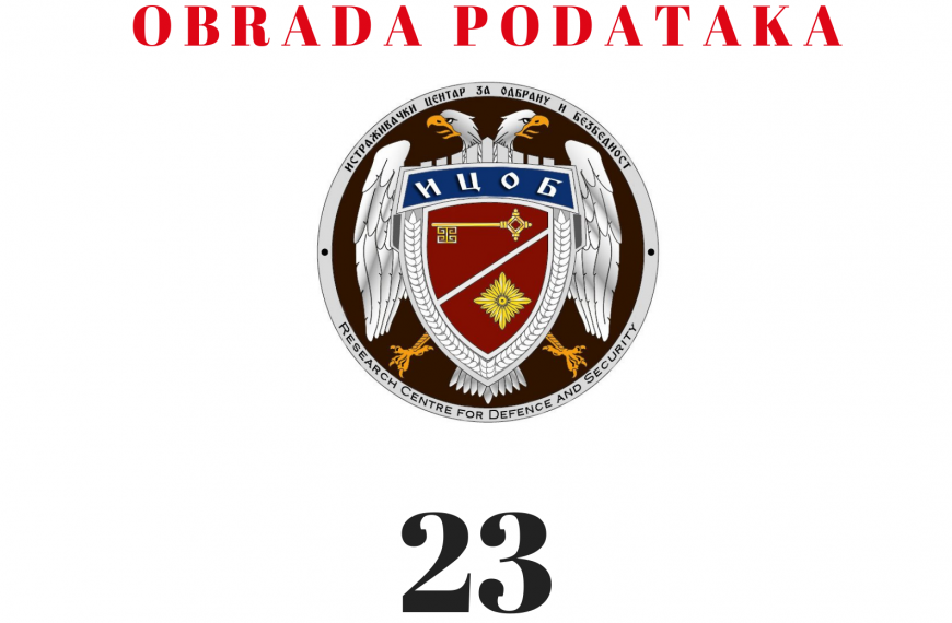 OSNOVI ANALITIKE I BEZBEDNOSNA OBRADA PODATAKA  23.10.2020